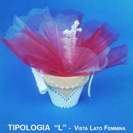 Tipologia_L_Femmina