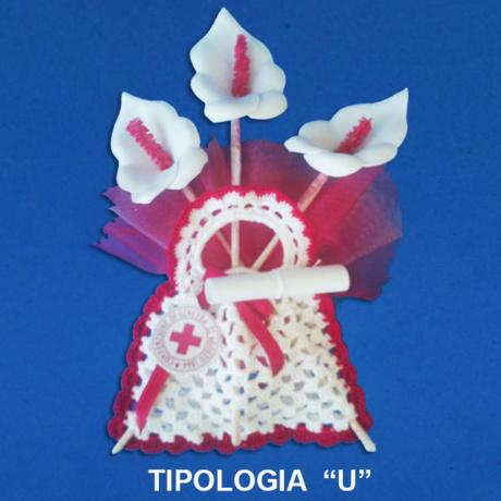 Tipologia_U_Sacco